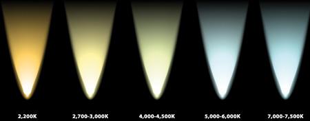 couleurs de température led