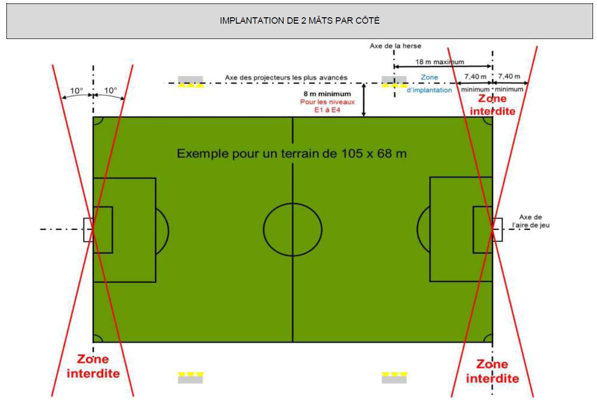 Dimension terrain de tennis tennis court with dimensions for Eclairage court de tennis exterieur