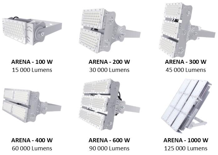 Gamme-Arena projecteur Led