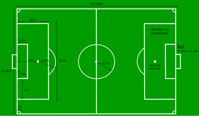 dimension terrain de foot