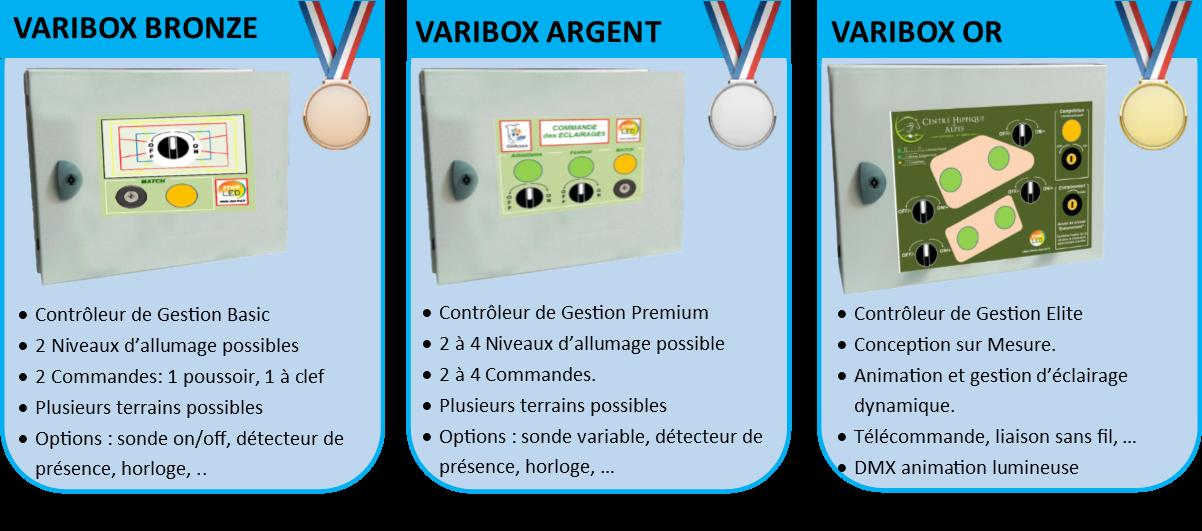differentes varibox sports